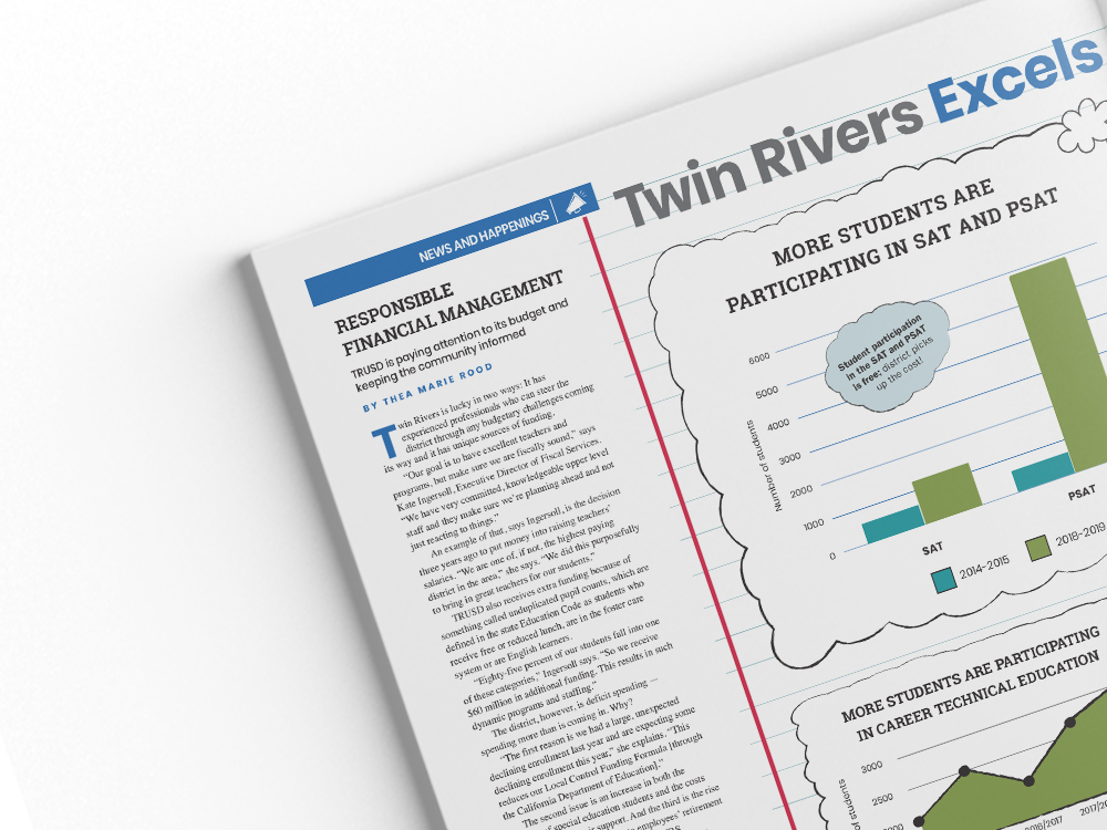 twin rivers infograph close up of story teaser and headline